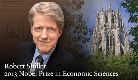 Robert Shiller, CAPE or PER de Shiller