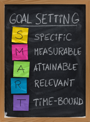 My smart goals for 2015