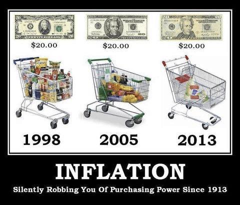 Adequate inflation
